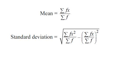 Calculate Mean & Standard Deviation by Formula (O Levels) — Kenneth ...