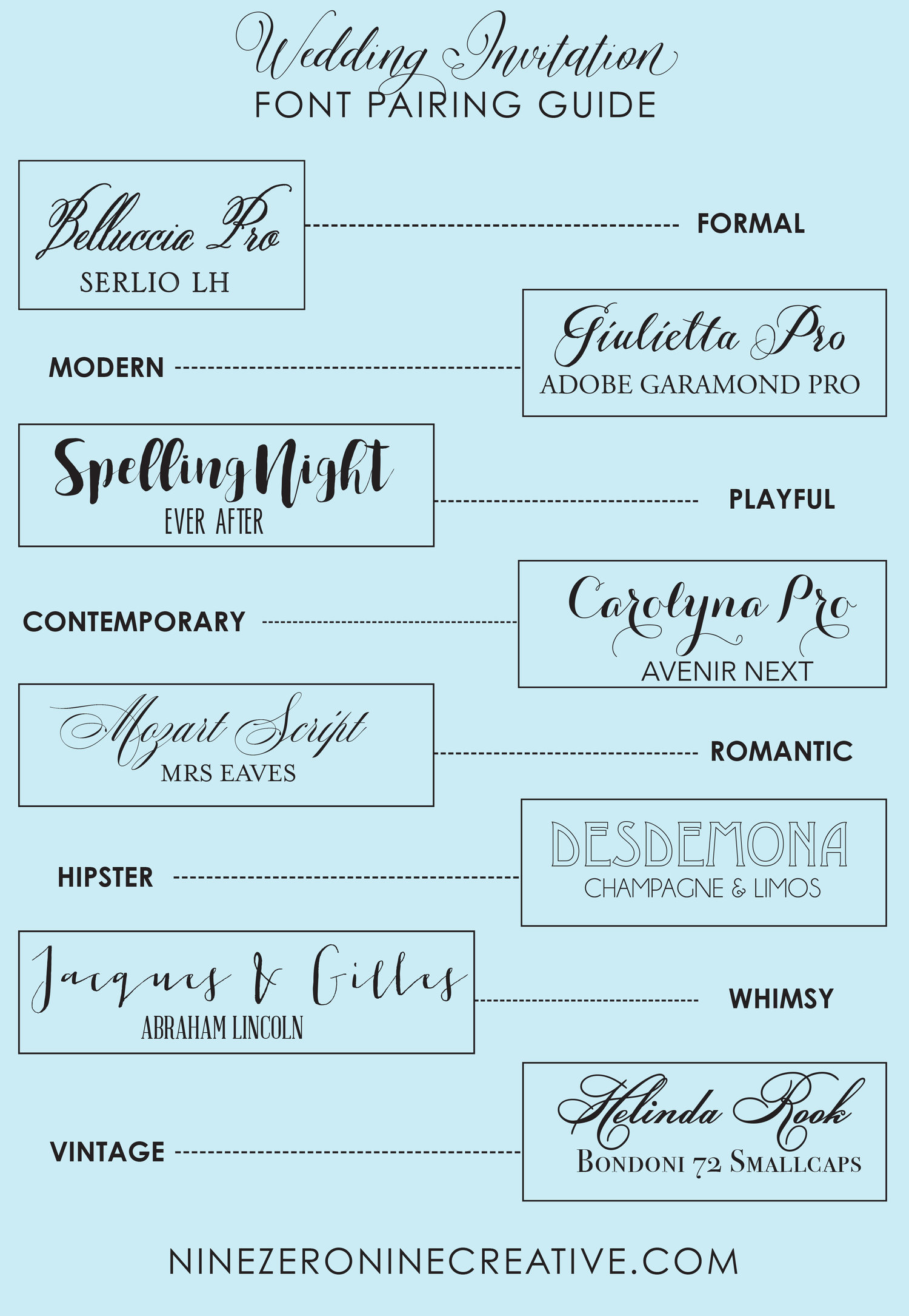 Wedding Invitation Fonts.Wedding Invitation Fonts