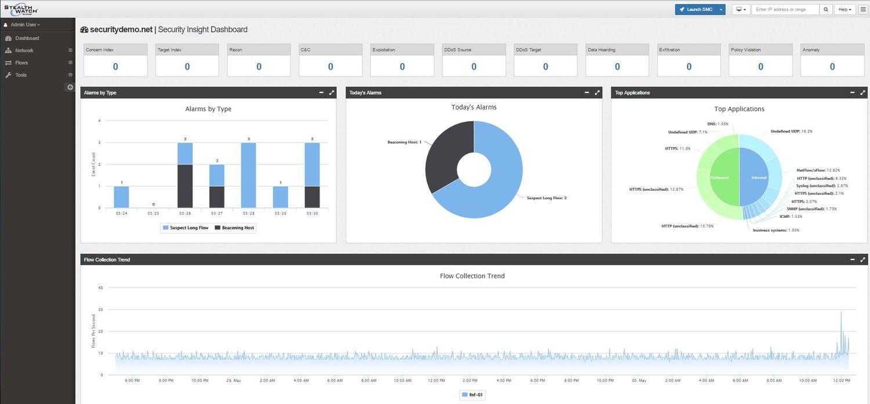 StealthWatch 6 8 Management Web Dashboard — Networking fun