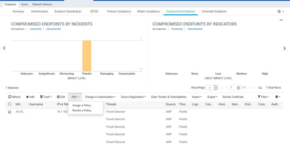 Compromised Endpoints Dashboard and assigning a policy to an endpoint