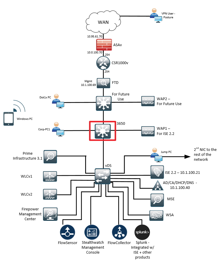 1 5 - Switch Configuration — Networking fun
