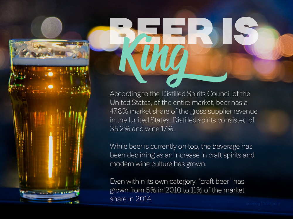 INTS_beerisking.png