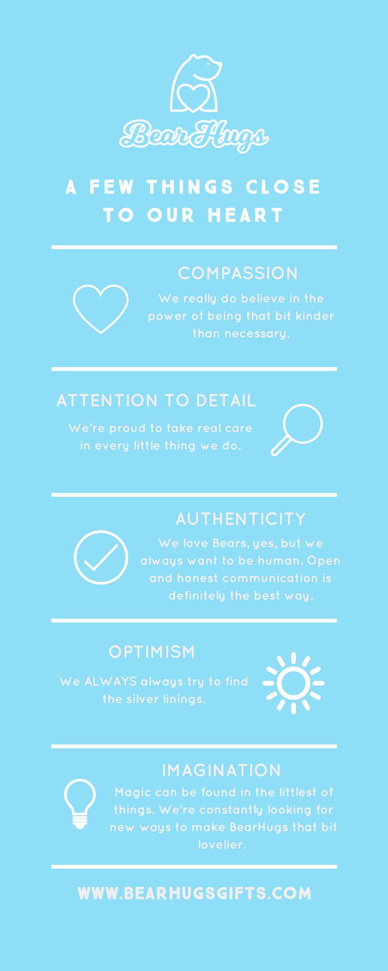 bearhugs core values