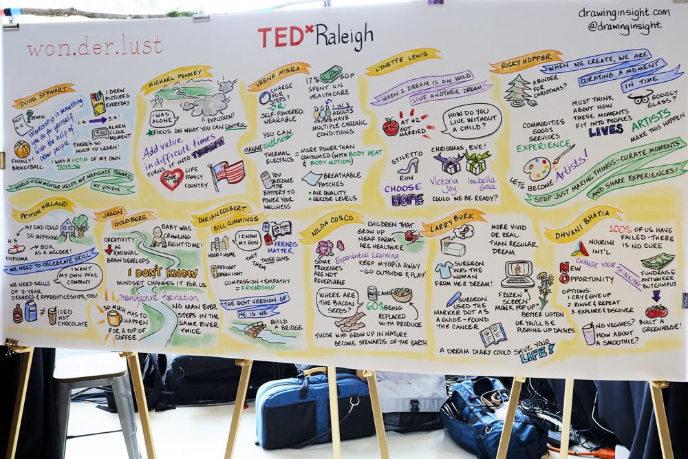 TEDxRaleigh-_K9A9324.jpg