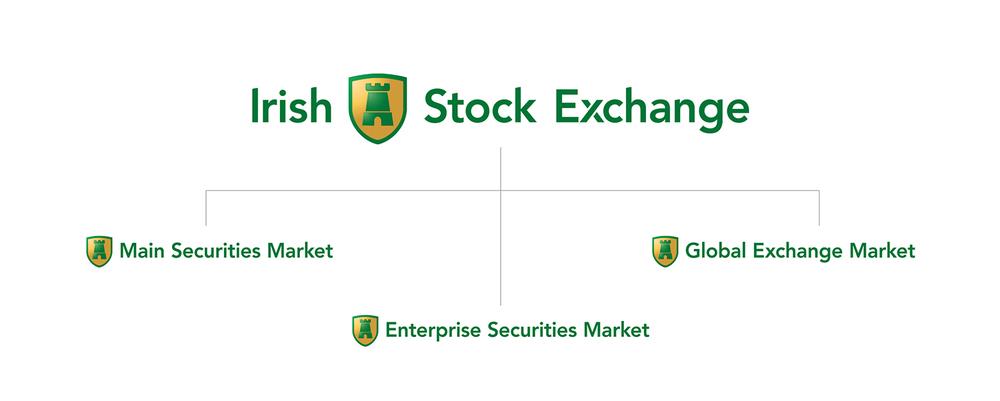 ISE Irish Stock Exchange brand, corporate identity, brand architecture,brand consultant, Martin Crotty, BFK brand