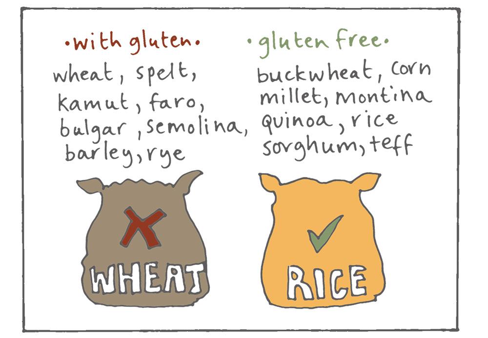 gluten-free-list.jpg