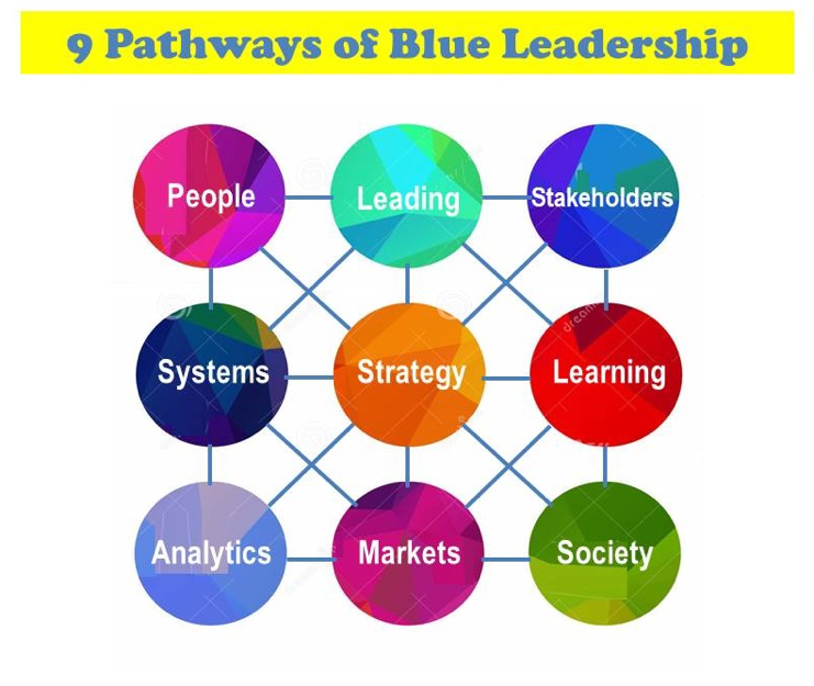9 Pathways of Blue Leadership