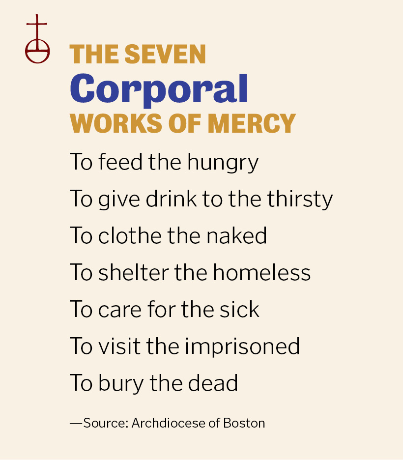 the-seven-corporal-works-of-mercy.jpg