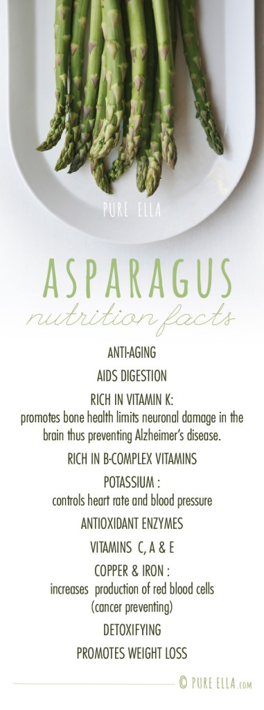 ahealthblog: Asparagus helps to stimulate healthy bacteria in the gut