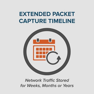Get a Extended Packet Capture Timeline with SentryWire