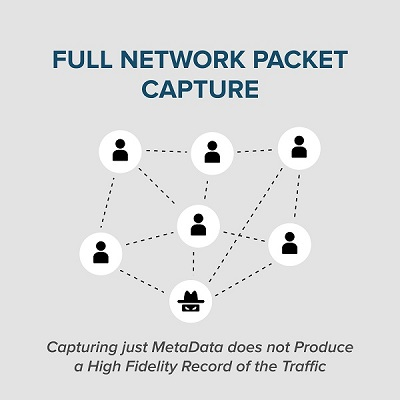 Full Network Packet Capture SentryWire