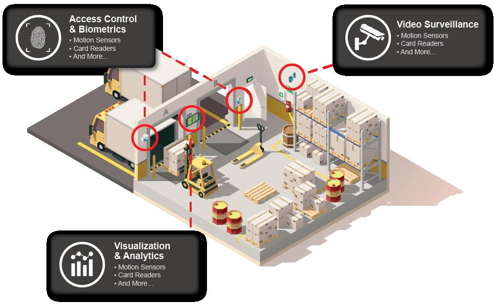 Warehouse-Icon-1-1 Vigilant Test 1 1000 px 1 (1).png