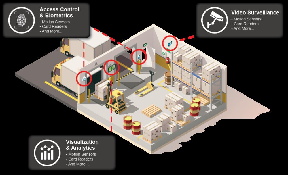 Warehouse-Icon-1-1 Vigilant Test 1 1500 px 1.png