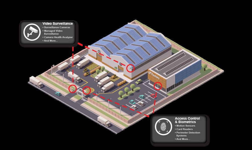 Vigilant Industrial Building 1-01 (1).png