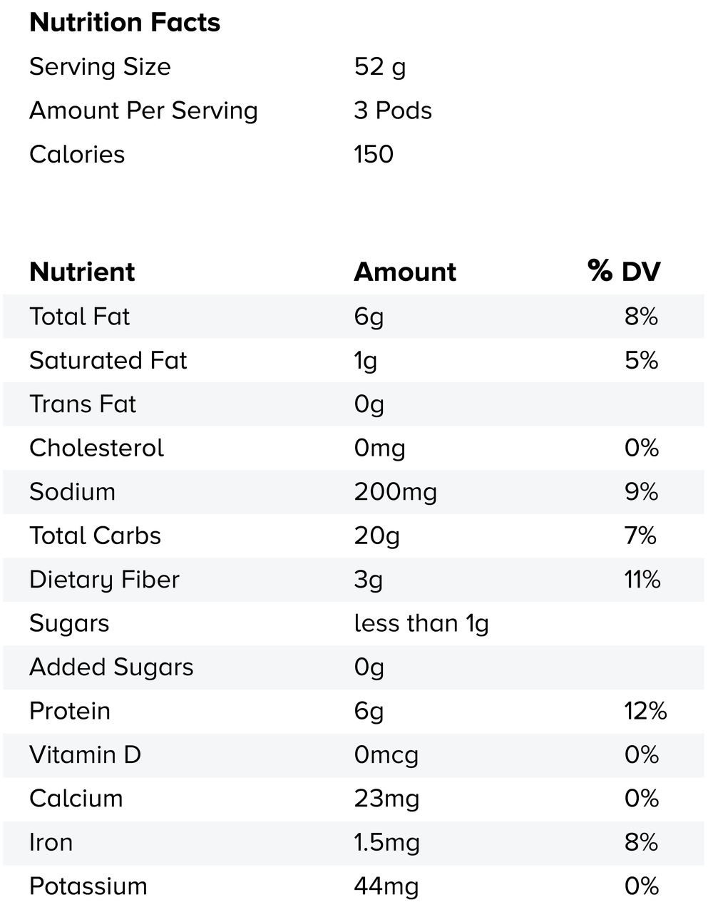 pod nutrition facts web 3-13-18-03.png