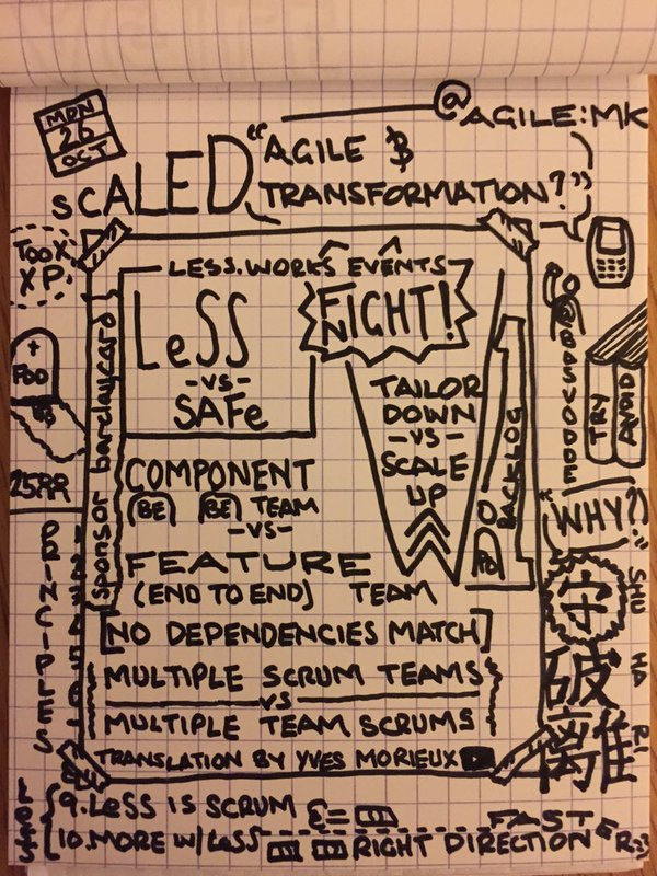 Sketch notes from a session with Bas Vodde about LeSS