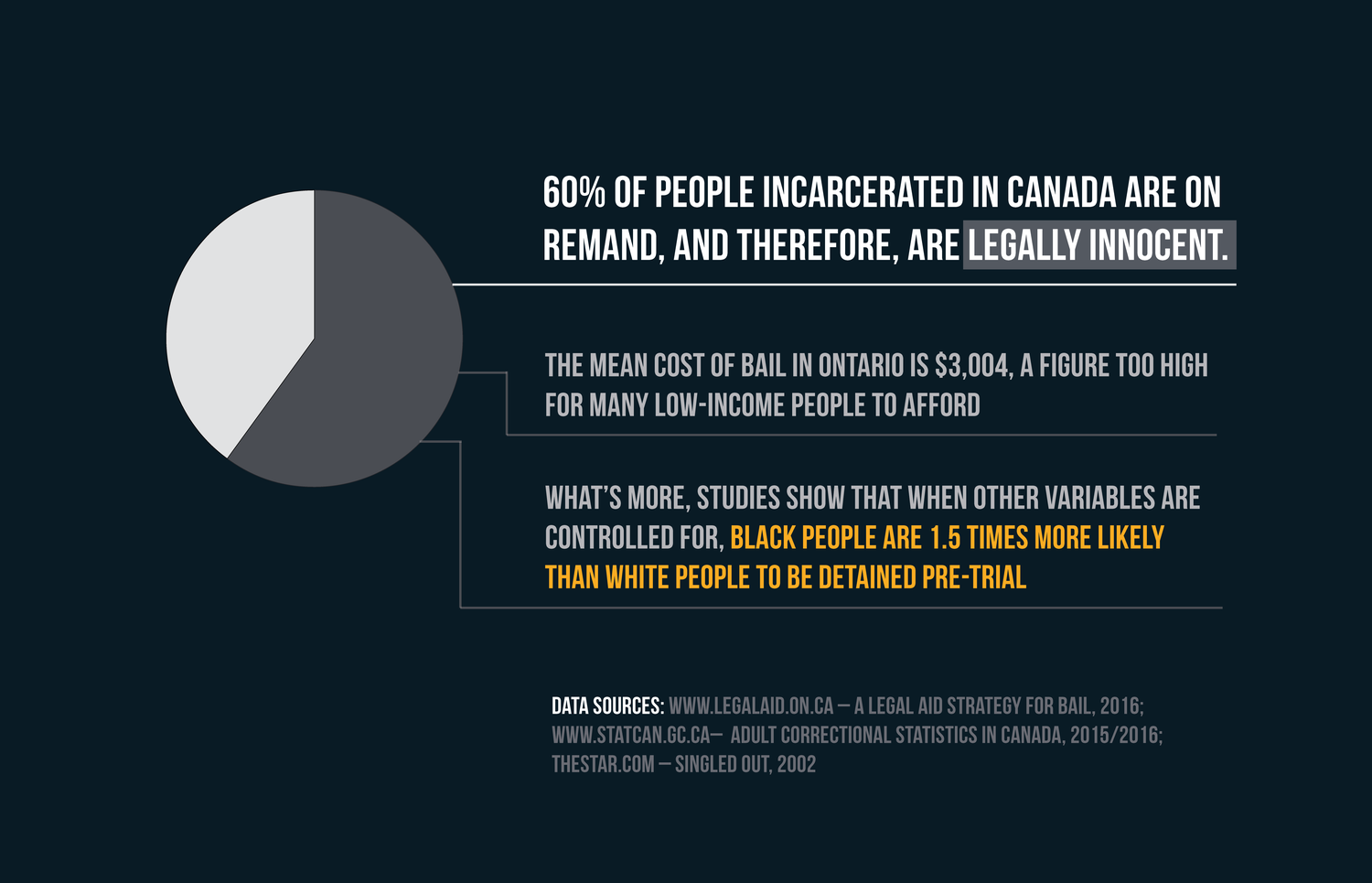 Everything you were never taught about Canada's prison systems —  Intersectional Analyst