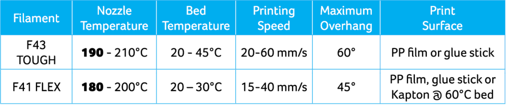 * PP Film print surface is supplied with the filament.