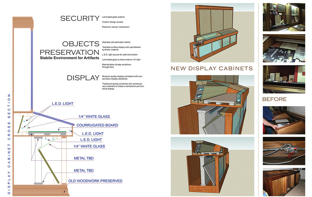 Display cabinet cross section indicating the placement of LED light source, laminated white opaque safety glass layer preventing the display area from direct light exposure, and openings for air flow