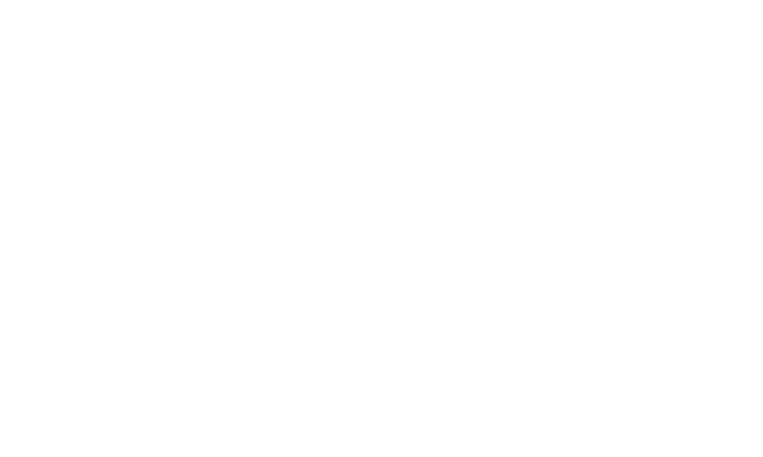 The Content Works
