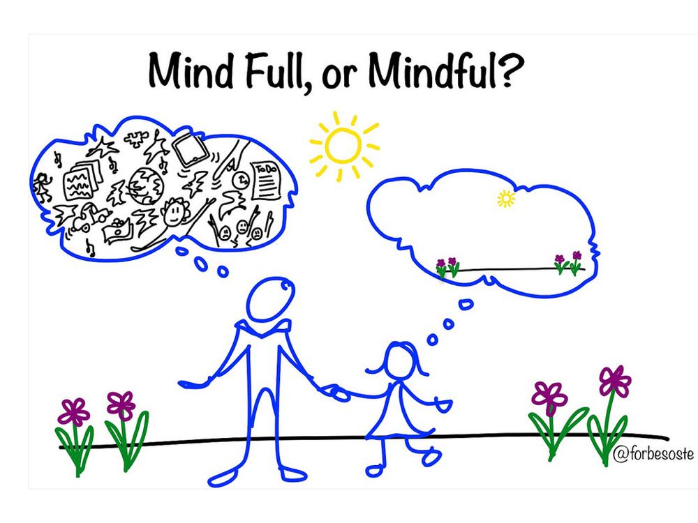 Mindfulness Lecture.043.jpeg