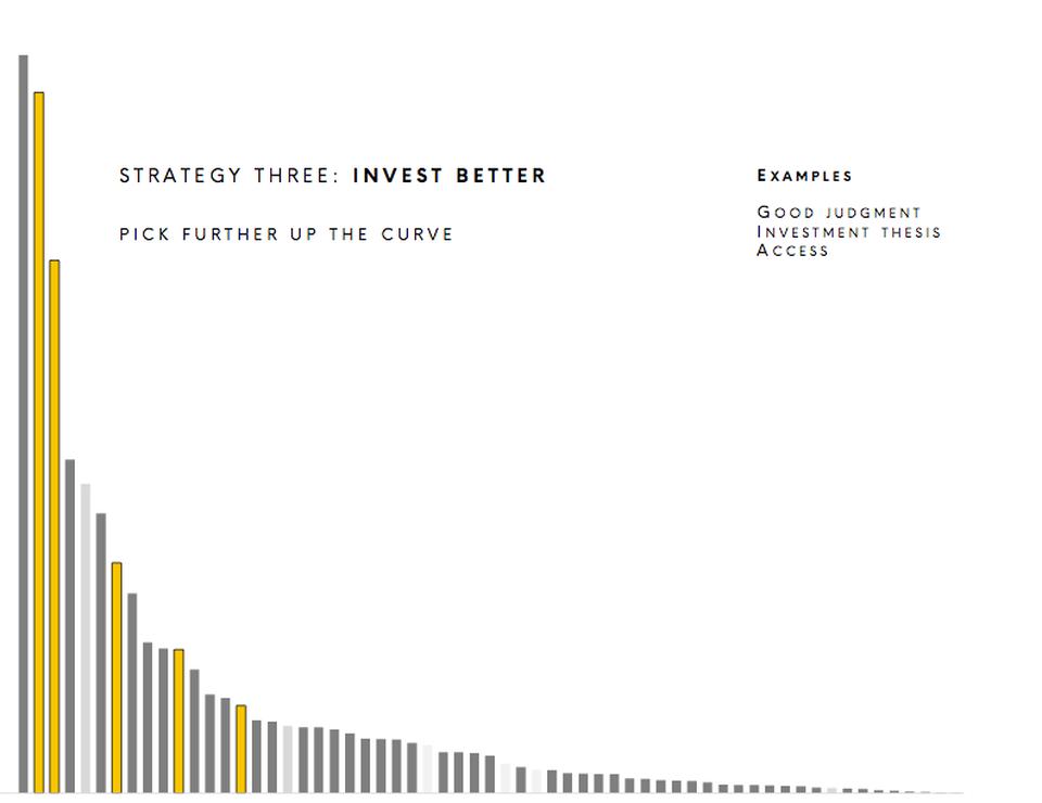 3: Invest Better.jpg