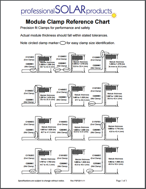 Module Clamp Reference Chart.PNG