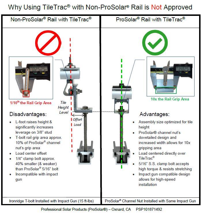 TileTrac Approval Guidelines.JPG