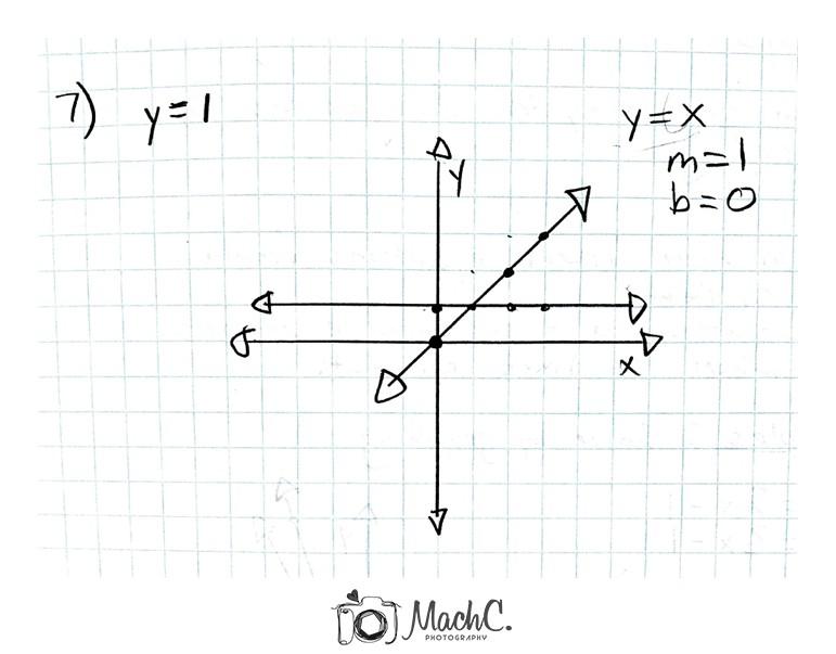 2013-01-20_0008 MachC Photography equation