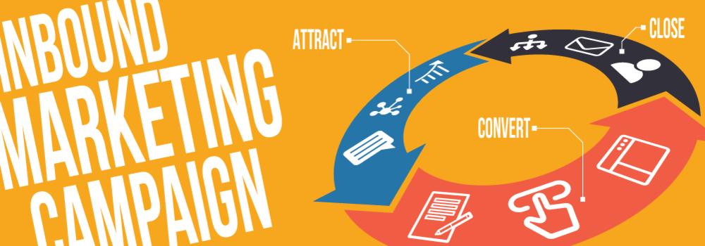 Inbound Marketing Campaign Blog.png