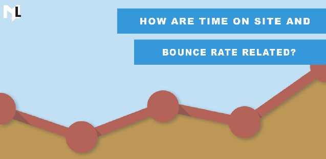 How are time on site and bounce rate related?