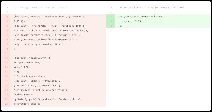 tracking code segment.io