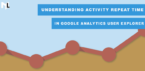 What is activity repeat time in Google Analytics?