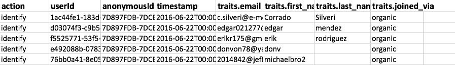 csv file example