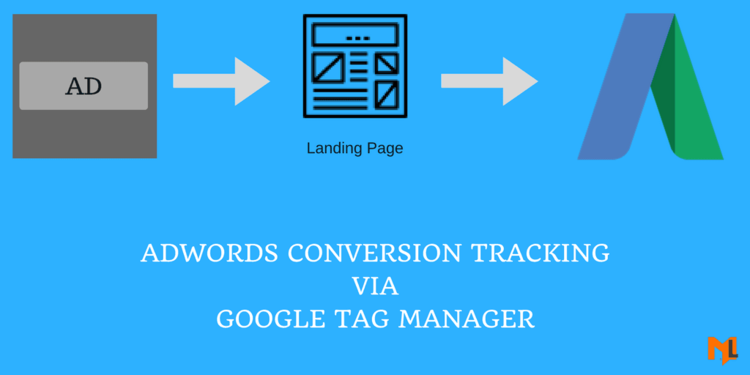 Adwords Conversion Tracking via Google Tag Manager