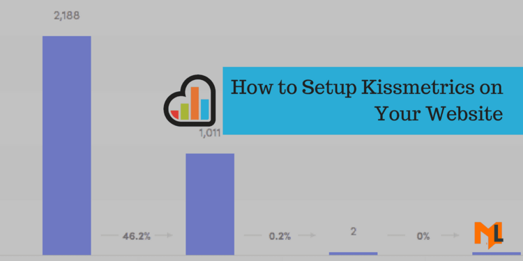 How to install and use Kissmetrics on Your Website