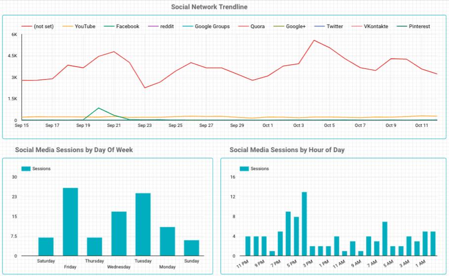 Ausgezeichnet Market Intelligence Berichtsvorlage Bilder - Beispiel ...