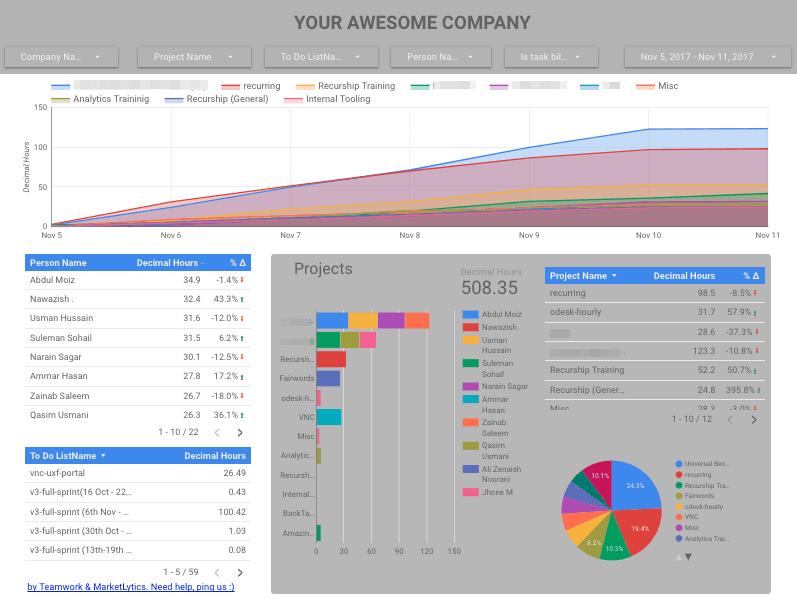 teamwork data studio template