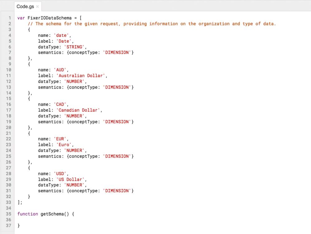 define data schema