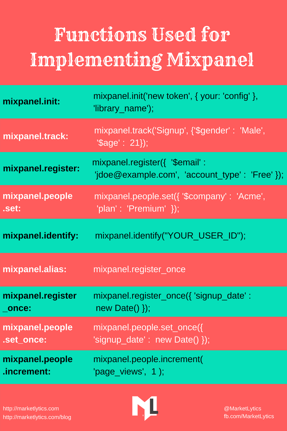 mixpanel functions checklist