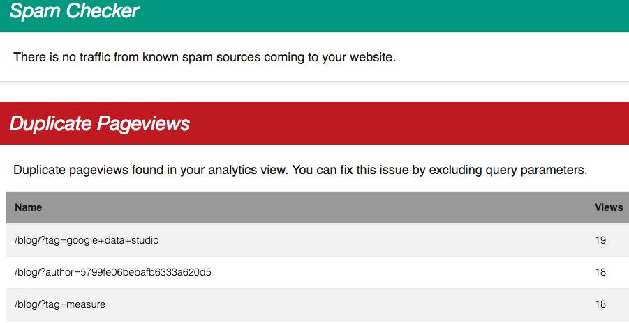 google analytics audit report