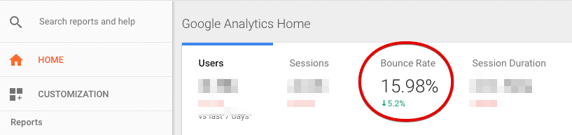 view bounce rate google analytics