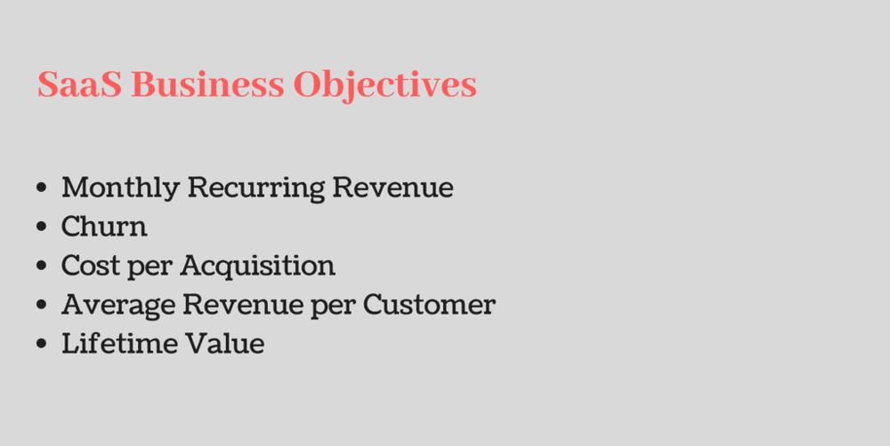 SaaS Business Objtives