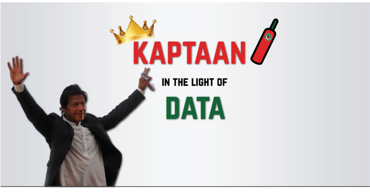 Kaptaan in the light of Data: Exploratory and Sentiment Analysis - Part 1