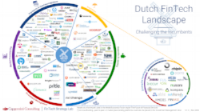 Dutch-FinTech-Landscape-Challenging-the-incumbents.PNG