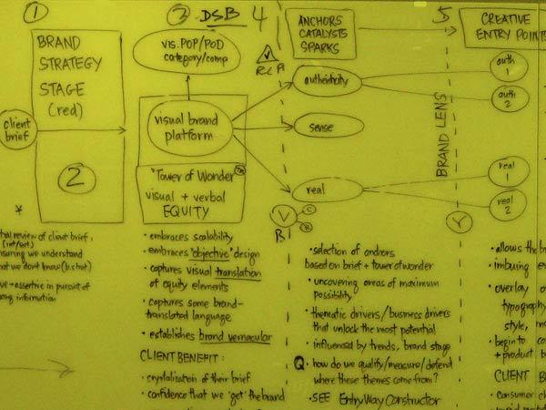 Strategy-thumb-GREEN-opt.jpg