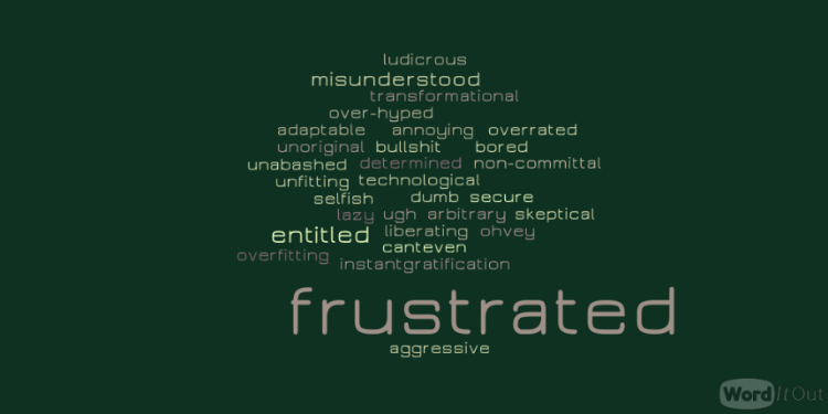 WordItOut-word-cloud-1394579.png