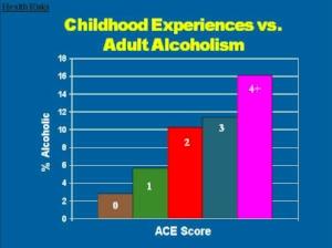 acealcoholism.png (604×451) 2017-06-12 11-29-26.jpg