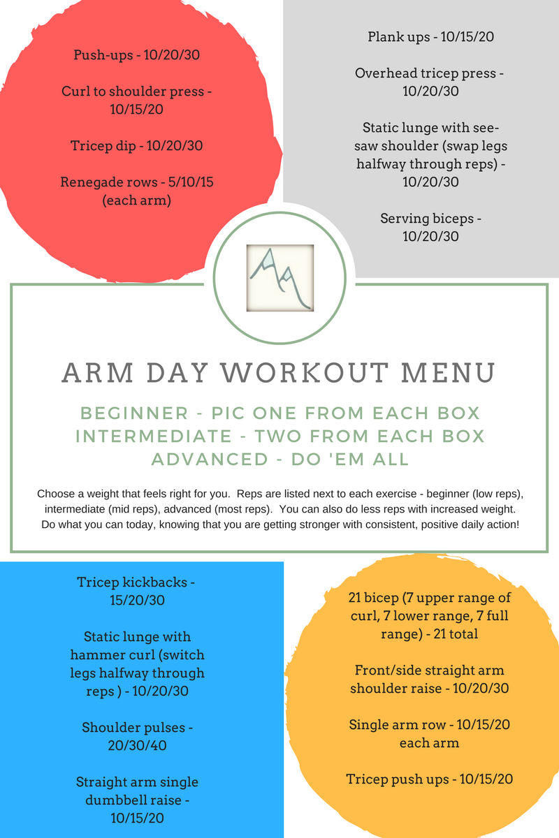 Arm Day Workout Menu.png