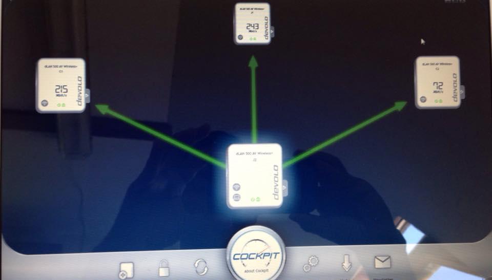 Internet über Stromleitung Geschwindigkeit-Test